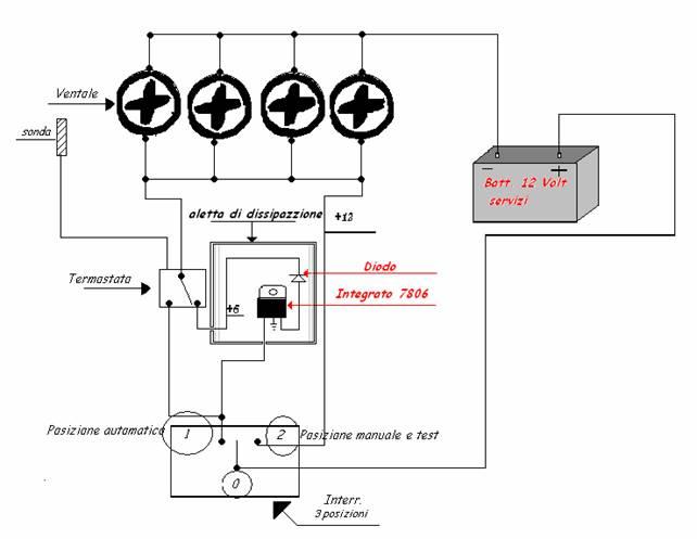 Schema Collegamento Gruppo Frigo : Schema elettrico ventilatori a soffitto fare di una mosca